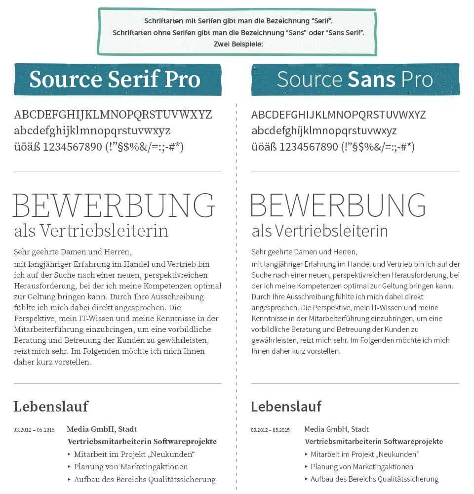 Schriftart Schriftgrosse Bewerbung Expertentipps